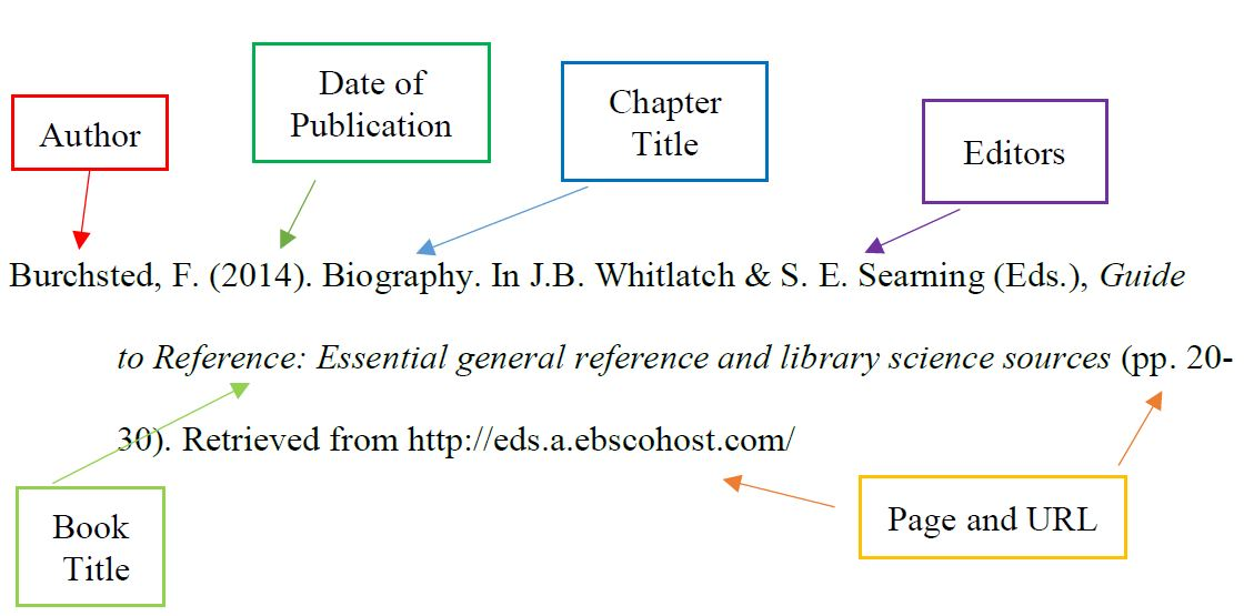 Chapter in an edited book citation