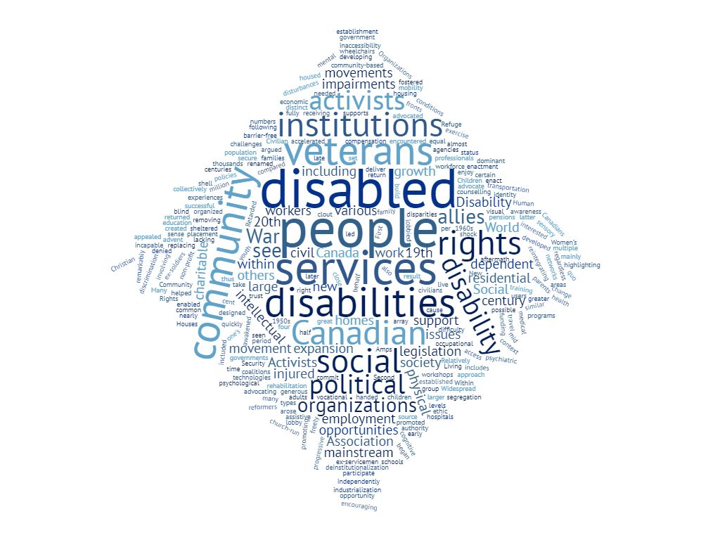 disability history Canada word cloud