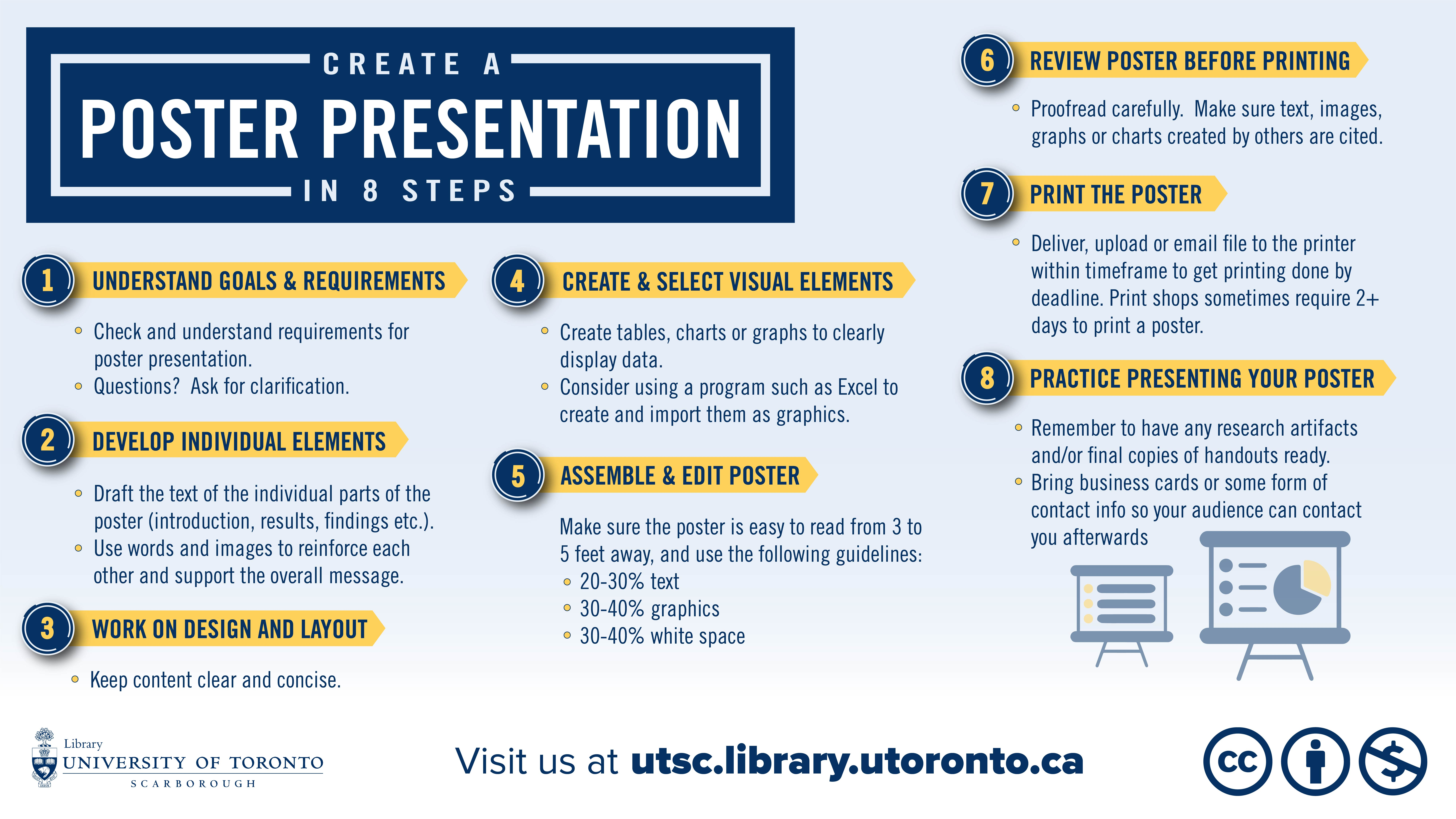 Create a poster infographic