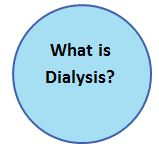 dialysis explained