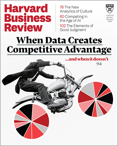 Harvard Business Review Sample Cover