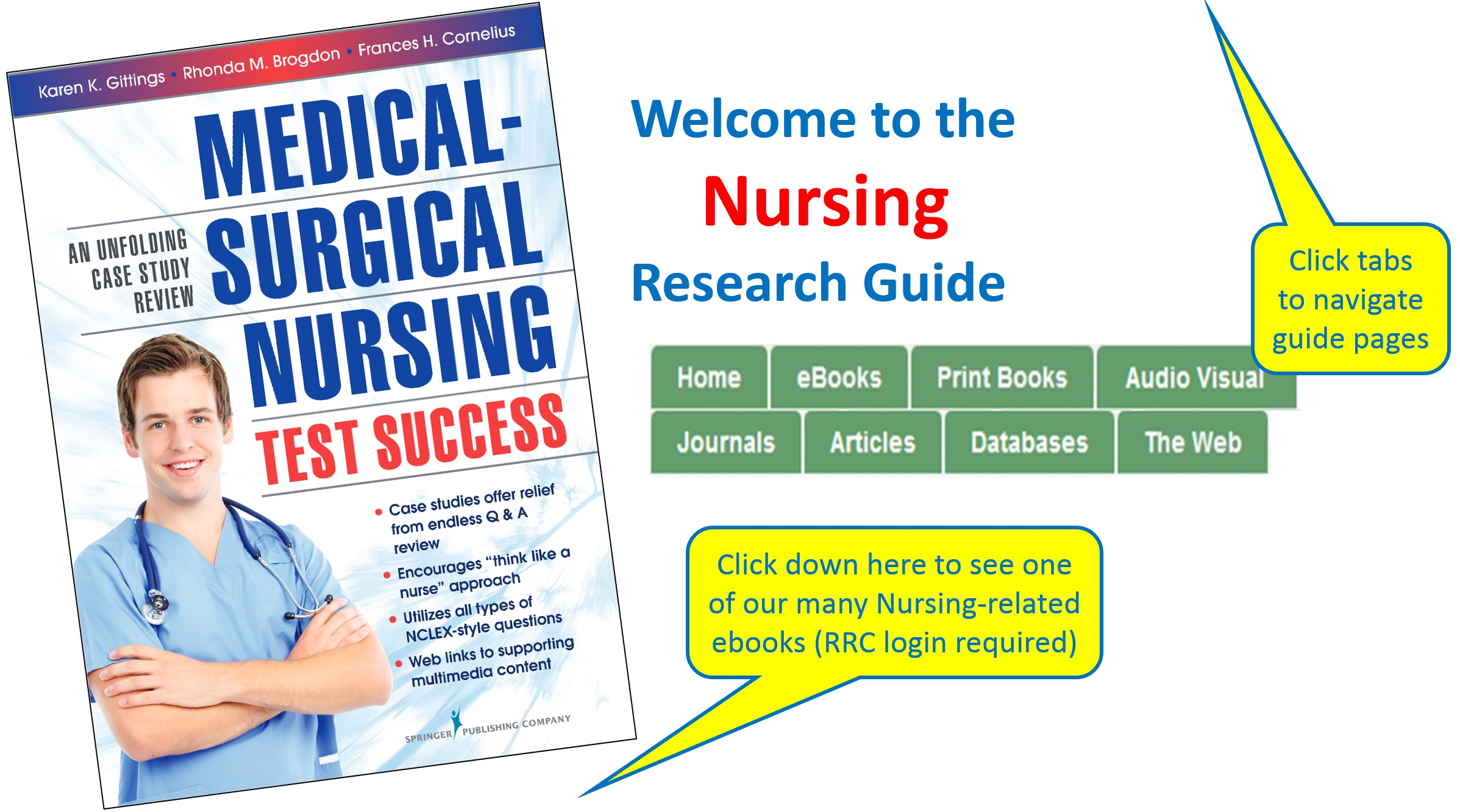 home nursing research guide libguides at red river college library