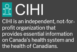 Medical Imaging (Canadian Institute for Health Information)