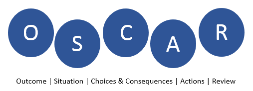 oscar model: outcome, situation, choices and consequences, actions, review