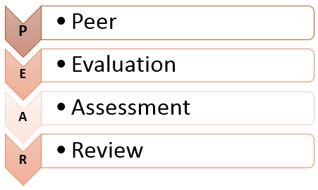Pear feedback model: peer, evaluation, assessment, review