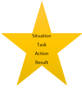 star model: situation, task, action, result