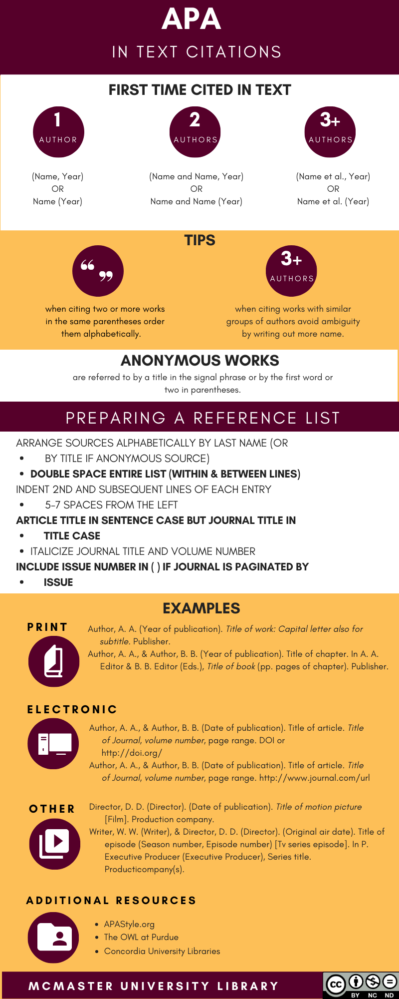 Graphic highlighting tips for APA in text citation