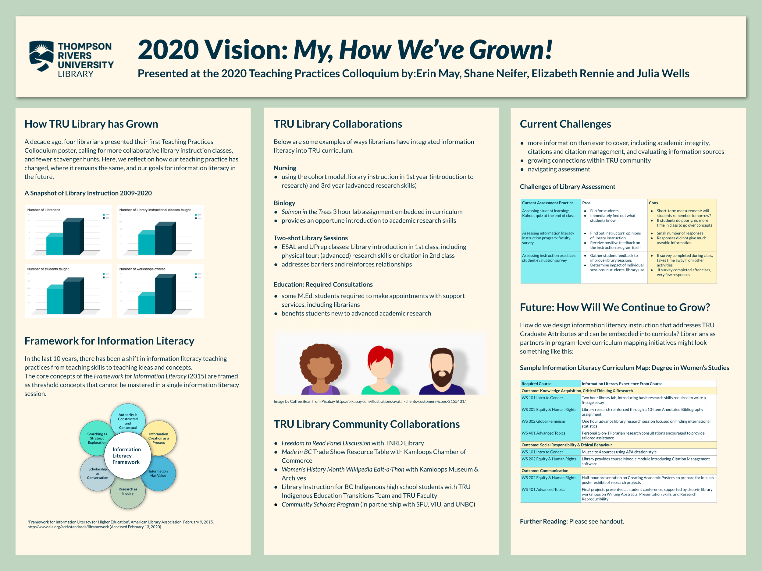 Academic poster example image