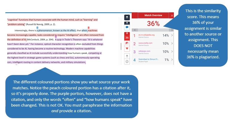 "Screen showing Turnitin Similarity Score of 36% for an assignment. Text bubble next to the 36% reads: ""This is the similarity score. This means 36% of your assignment is similar to another source or assignment. This DOES NOT necessarily mean 36% is plagiarized."" Some sections of the assignment are highlighted in peach, others in purple. Text bubble reads: ""The different coloured portions show you what source your work matches. Notice the peach coloured portion has a citation after it, so it's properly done. The purple portion, however, does not have a citation, and only the words ""often"" and ""how humans speak"" have been changed. This is not OK. You must paraphrase the information and provide a citation."""