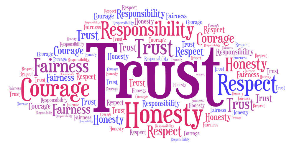 Six Fundamental Values