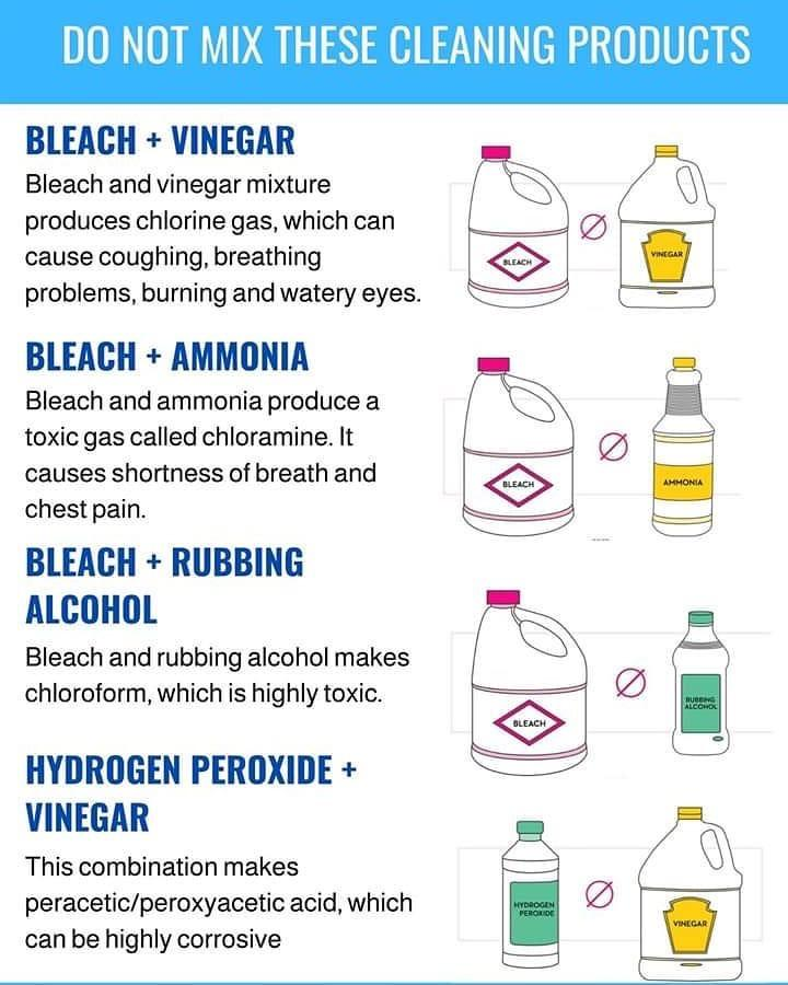 Do not mix these cleaning products