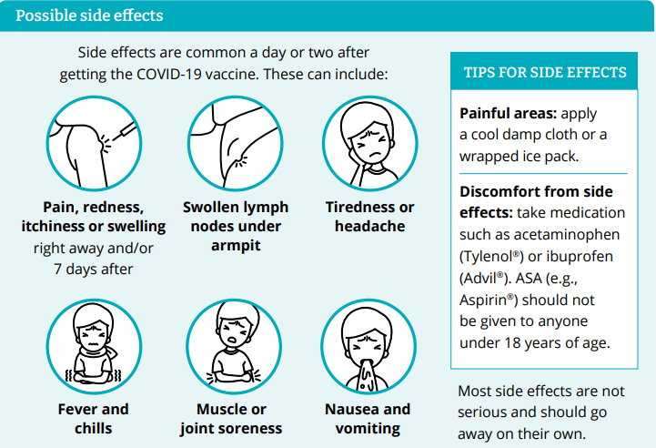 What to expect after getting the COVID-19 vaccine