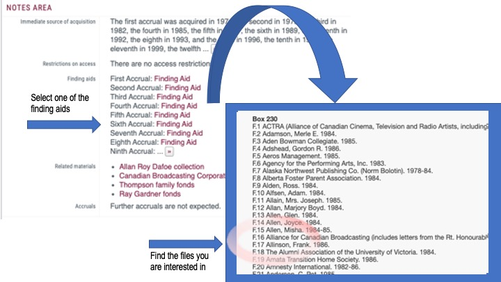Web page of Pierre Berton finding aid. Blue arrows with text boxes which read Select the finding aids and find file you are interested in