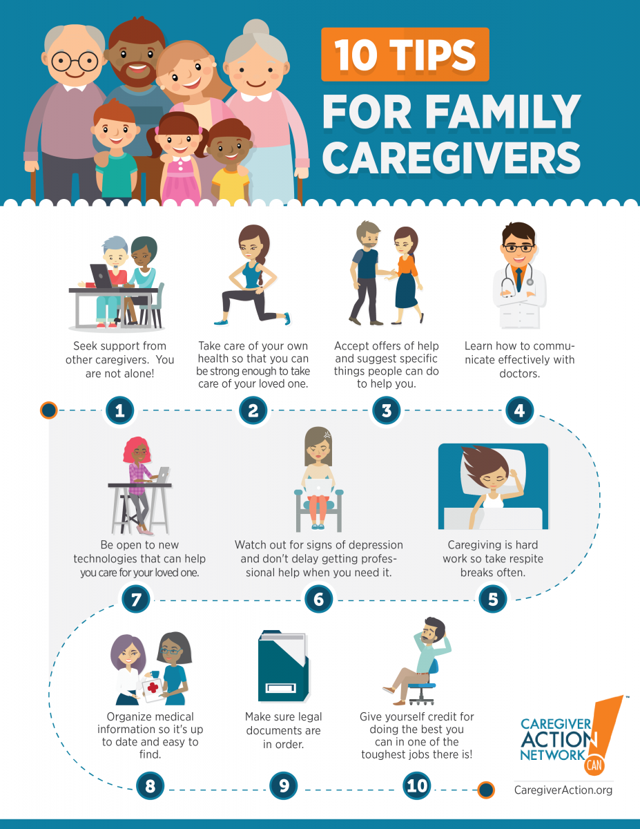 Image depicts ten tips for family caregivers.