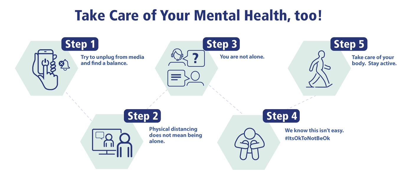 An image that depicts five steps to take care of your mental health; Reduce time spent on social media, remember you're not alone, connect with others, know it's okay not to be okay, and stay active.