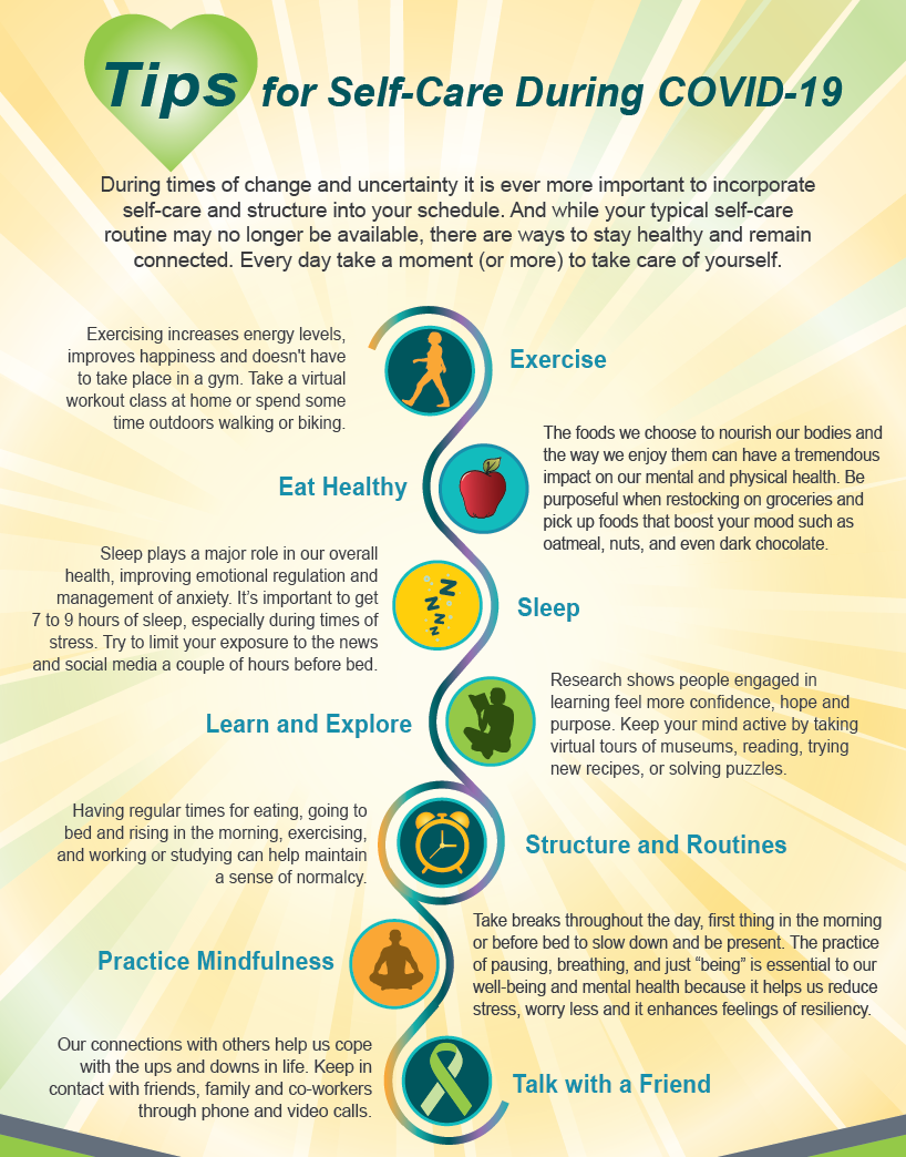 Image depicting tips for self-care during Covid-19: Exercise, eat healthy, sleep, learn and explore, structure and routines, practice mindfulness, and talk with a friend.
