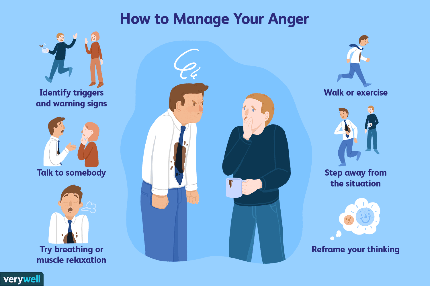 Image depicts how to manage your anger