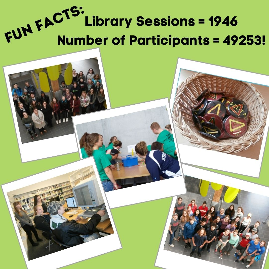 Number of Library Sessions