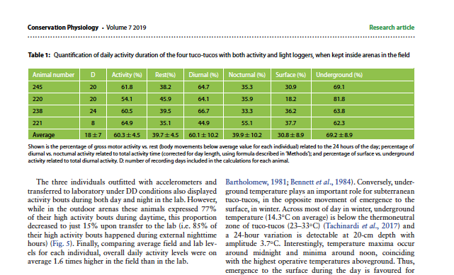 Results section shows a data table and describes temperature figures in the text.