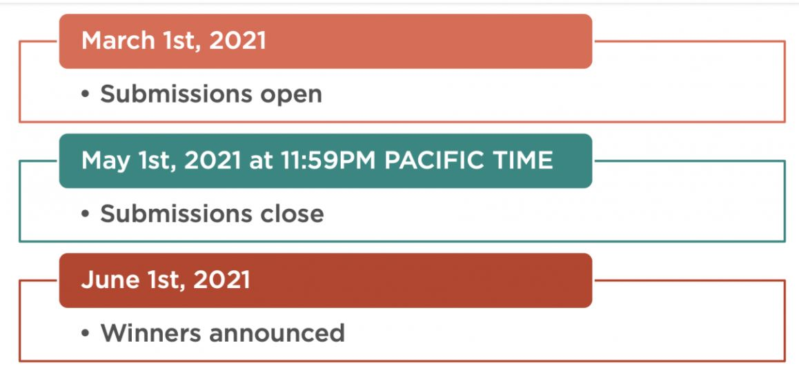 Entry dates - March 1st, 2021 submissions open, May 1st, 2021 at 11:59pm Pacific Time submissions close, June 1st, 2021 Winners announced