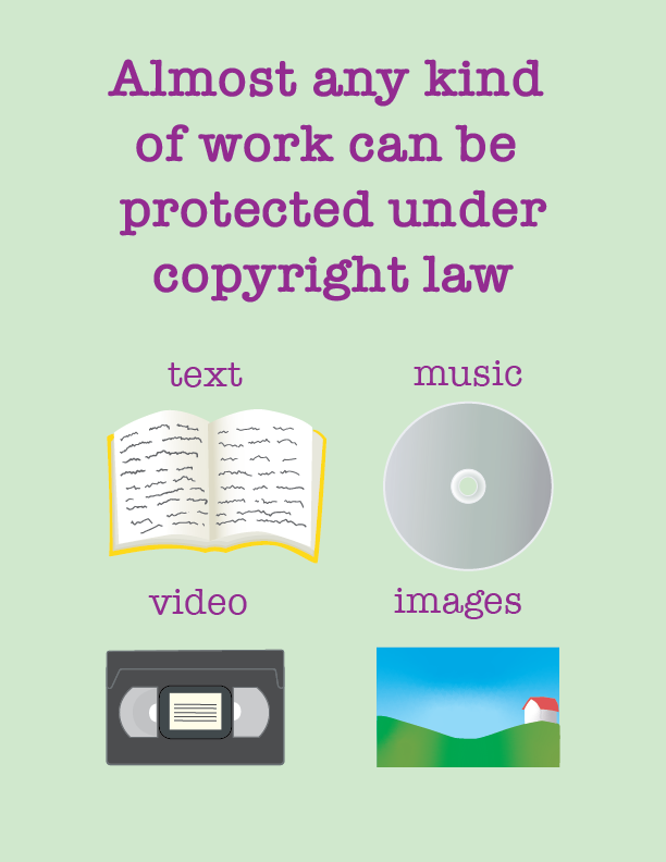 """A digital drawing with a pale green green background and purple tent reads """"Almost any kind of work can be protected under copyright law: text, music, video, images."""" Under each word listed, there are respective images of a book, a CD, a VHS tape, and a house on a grassy field."""