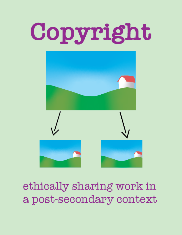 """A digital drawing with a pale green background with purple text reads """"Copyright: ethically sharing work in a post-secondary context."""" It shows an image of a house on a field, and below it two black arrows point to two smaller versions of the same image."""