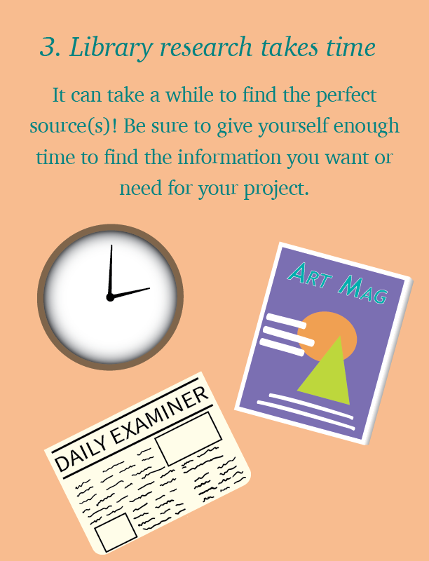 "A digital image with pale orange background and green text reads: ""3. Library research takes time. It can take a while to find the perfect source(s)! Be sure to give yourself enough time to find the information you want or need for your project."" Below the text, there are drawings of a clock, a newspaper, and an art magazine."