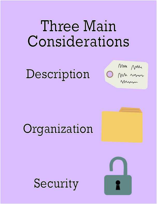 "A digital illustration depicts text on a purpose background reading ""Three Main Considerations: Description, Organization, Security"" with a paper tag, a yellow folder, and a lock beside each word, respectively."