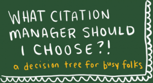 Handwitten text on a green background: What citation manager should I choose?! A decision tree for busy folks