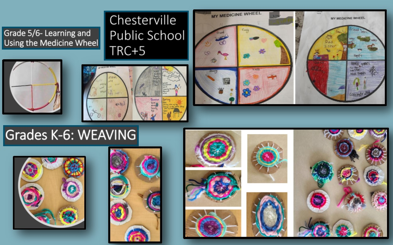 A collage of the TRC5+ projects students did at Chesterville PS