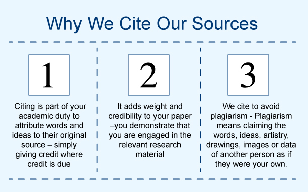 Why we Cite 3 reasons explained in word document attached