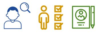 outline of a person with a magnifying glass; a person with three checkmarks; and a report with a pencil beside it