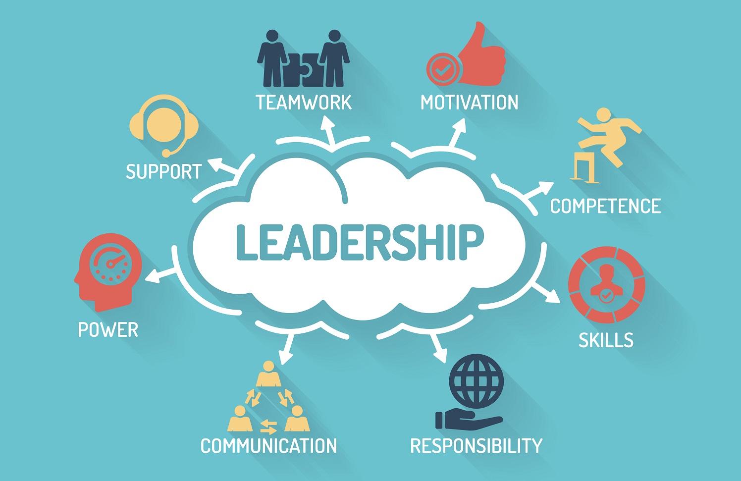 Leadership Cloud Diagram