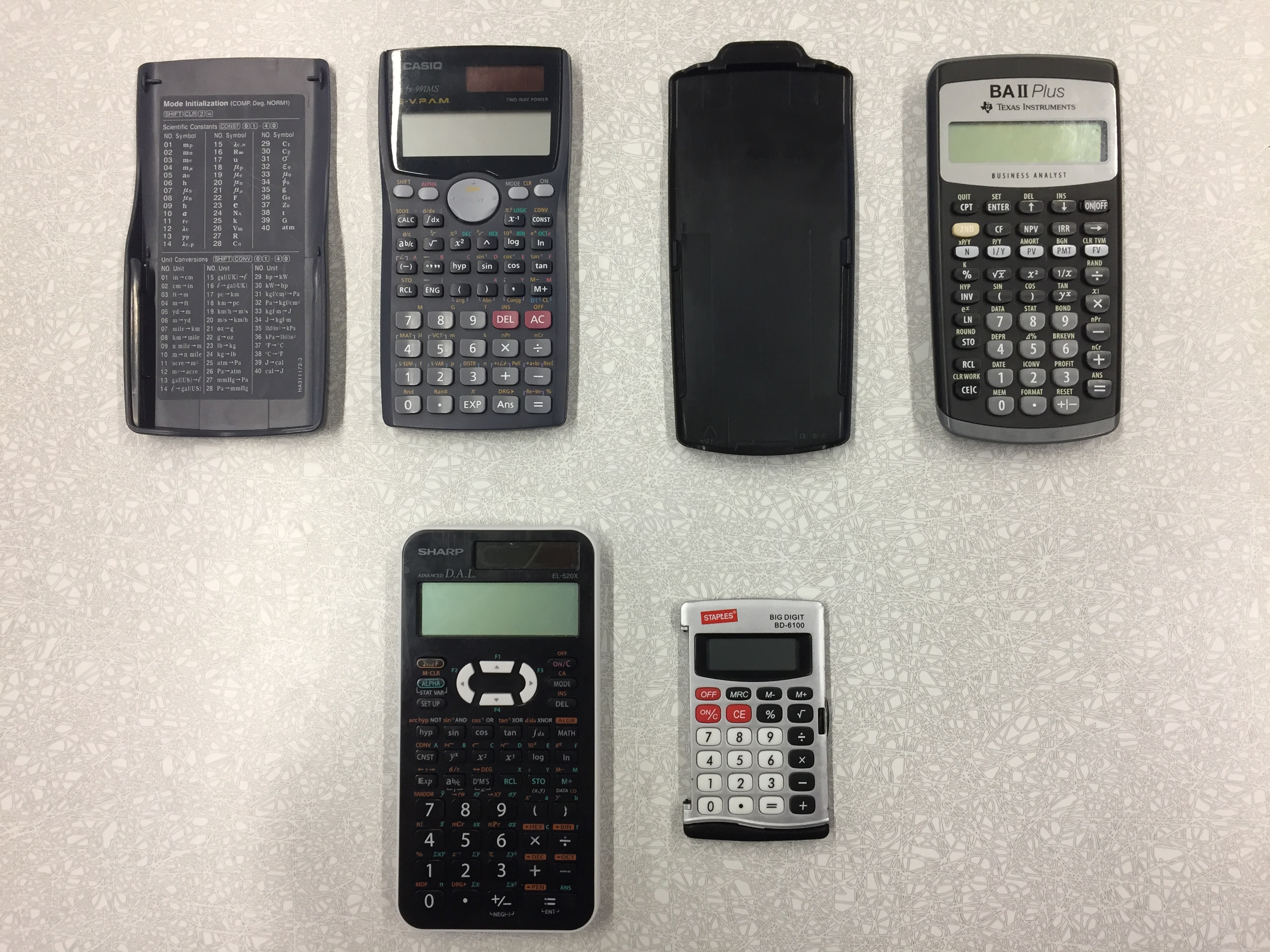 Scientific Calculators and Texas B A two plus