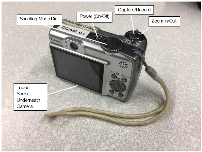 Digital Camera - Canon