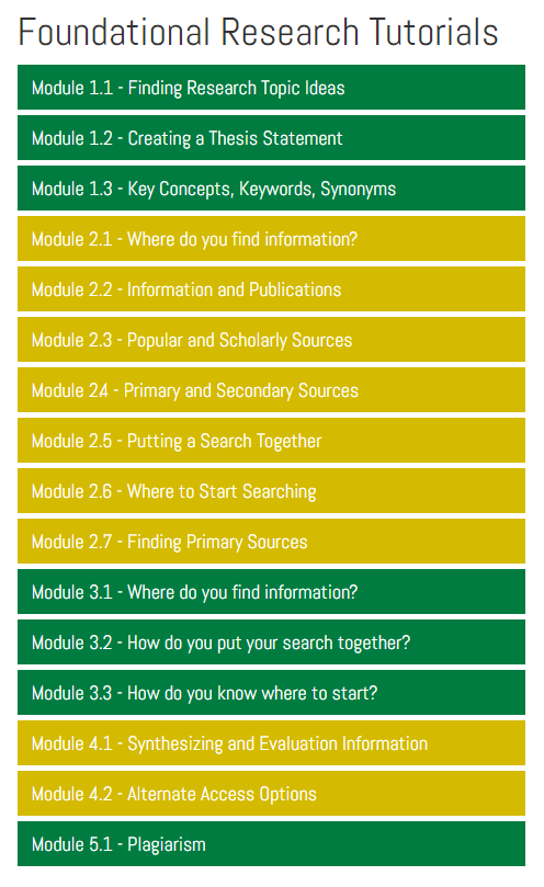 Module 1.1 - Finding Research Topic Ideas Module 1.2 - Creating a Thesis Statement Module 1.3 - Key Concepts, Keywords, Synonyms Module 2.1 - Where do you find information? Module 2.2 - Information and Publications Module 2.3 - Popular and Scholarly Sources Module 2.4 - Primary and Secondary Sources Module 2.5 - Putting a Search Together Module 2.6 - Where to Start Searching Module 2.7 - Finding Primary Sources Module 3.1 - Where do you find information? Module 3.2 - How do you put your search together? Module 3.3 - How do you know where to start? Module 4.1 - Synthesizing and Evaluation Information Module 4.2 - Alternate Access Options Module 5.1 - Plagiarism  Transcripts