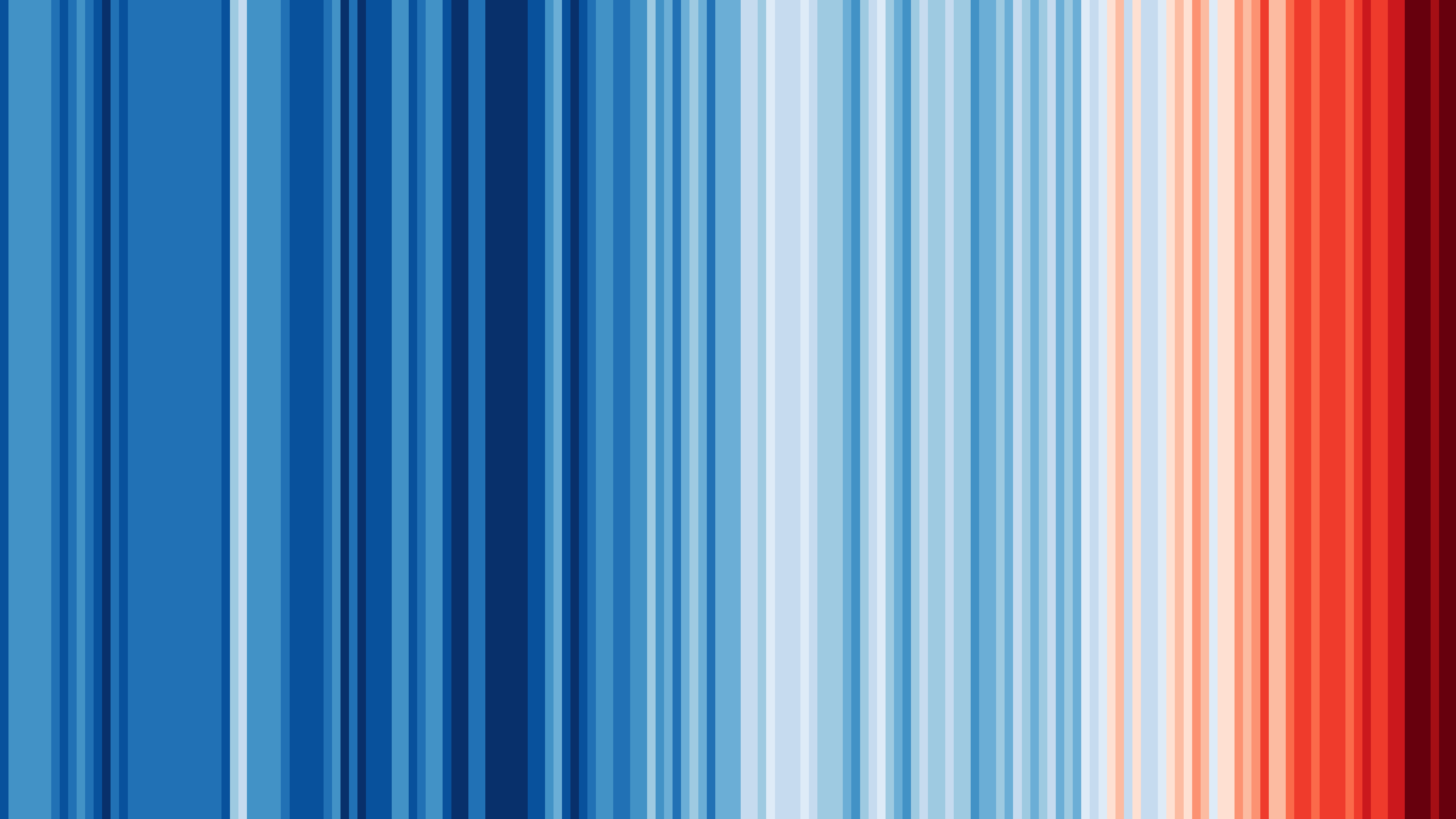 Data visualization using blue, white, and red stripes to indicate changes in temperature by year over time.