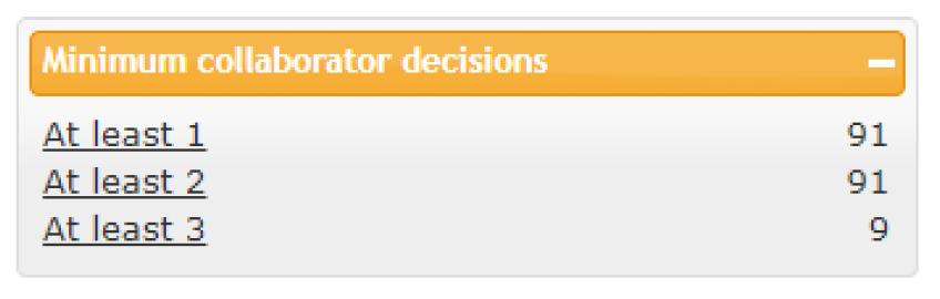 Minimum collaborator decisions #3