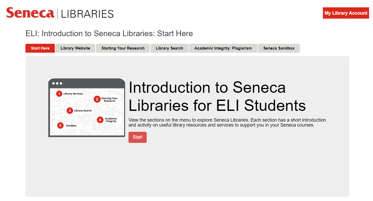 Open library introduction for ELI students
