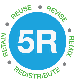 "Circle with '5R' in centre, surrounded by text: ""Reuse, Revise, Remix, Redistribute, Retain"""