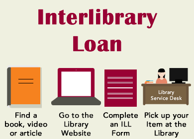 steps to request an inter library loan