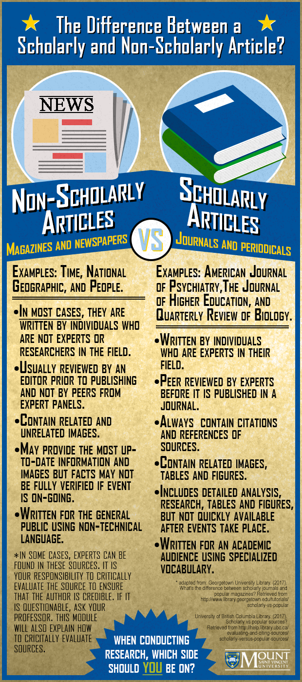 Infographic highlighting key differences between scholarly and non-scholarly articles.