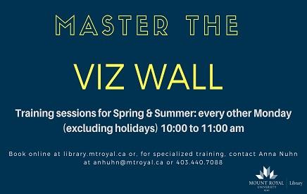 Spring/Summer Visualization Wall training