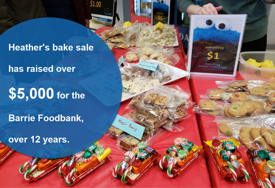 Heather's bake sale has raised over $5,000 for the Barrie Foodbank, over 12 years.