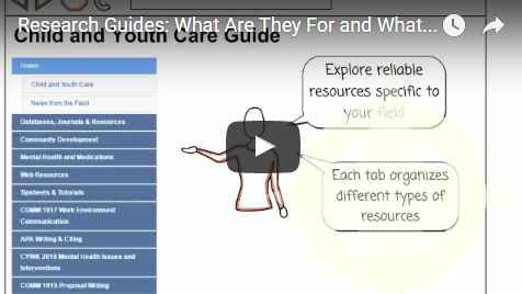 Research Guides: What Are They For and What's In Them?