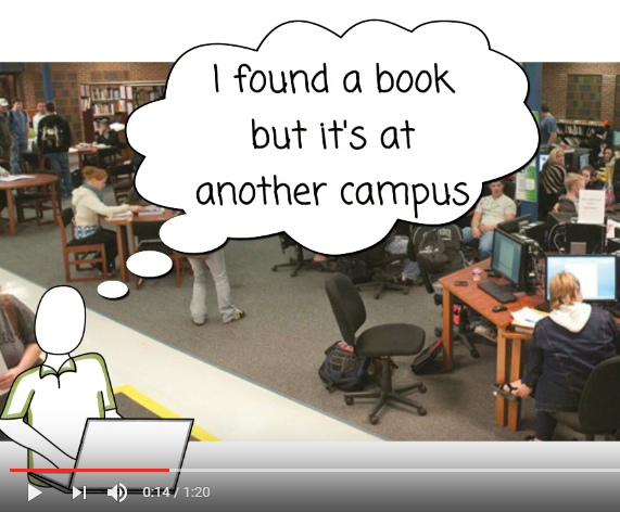 If you found a book but it's at another campus, then watch the video: I want that book: getting a book from another campus.