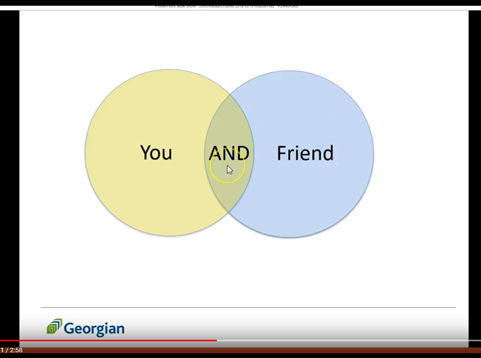 Boolean logic: using AND in Venn diagram.
