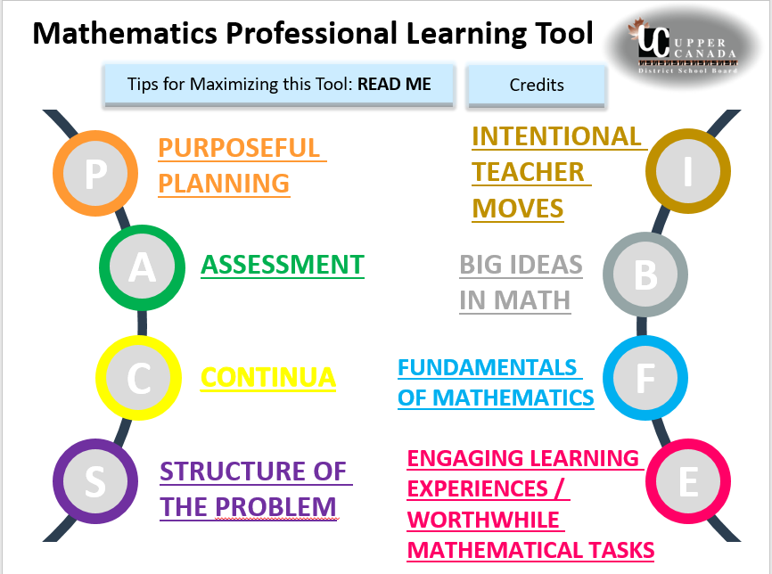 Mathematics Professional Learning Tool Cover Page