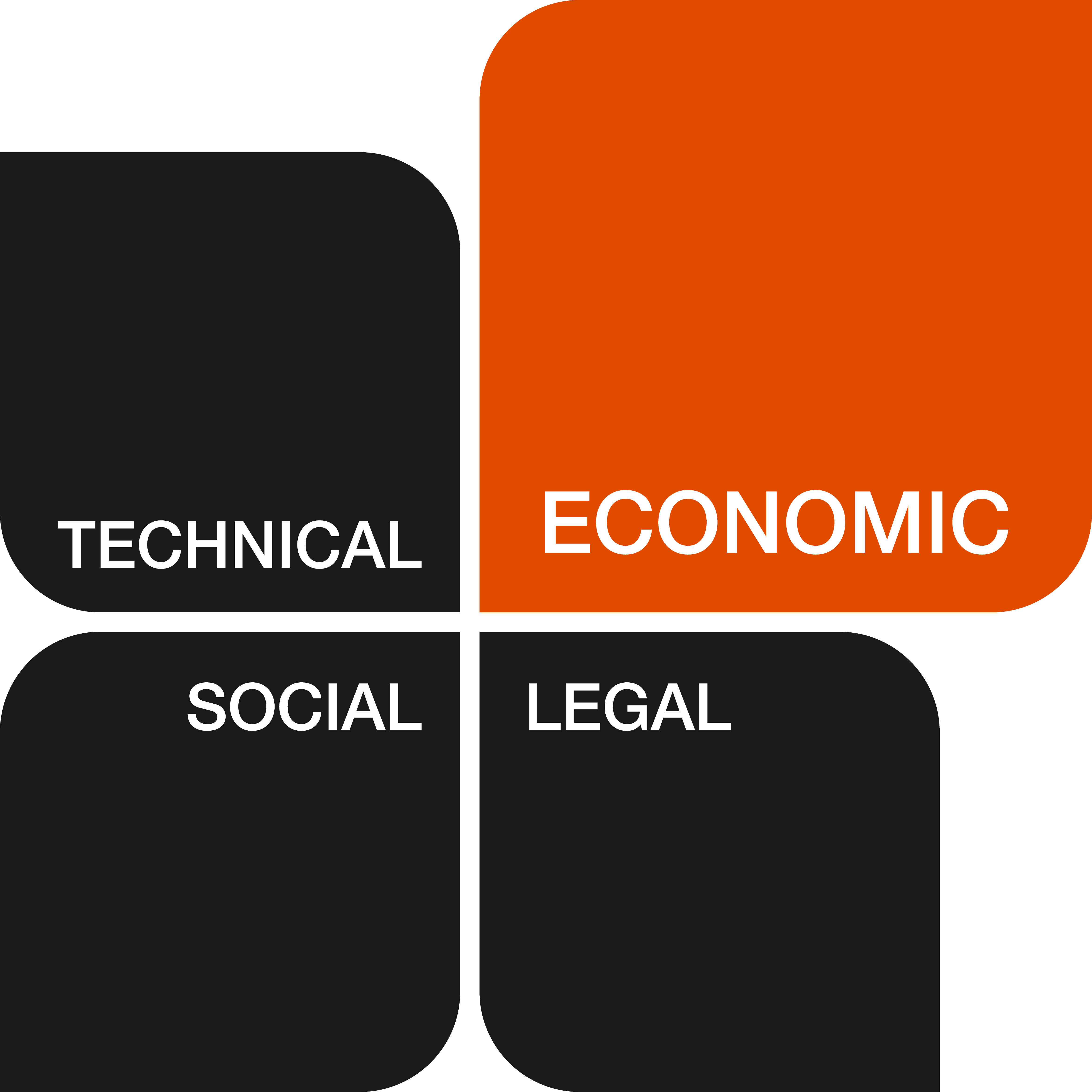 Technical, Economic, Social and Legal icon, economic highlighted