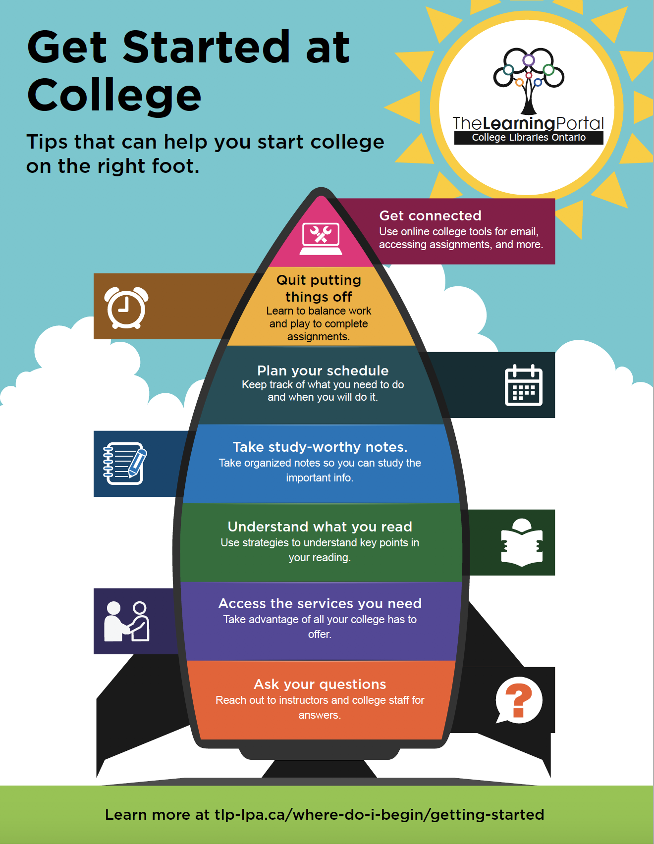 Click to read accessible pdf of Getting Started at College Infographic